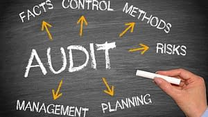What is an audit and its types?